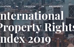 IPRI 2019: Tutelare la Proprietà Rafforza la Libertà di Scelta